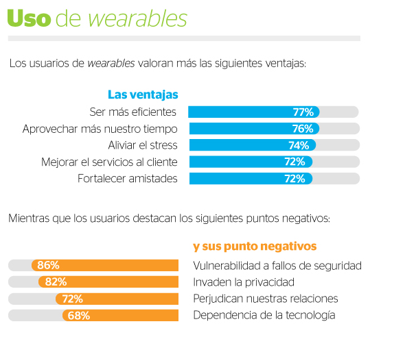 opiniones-wearables