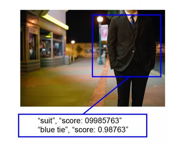 022416-suit-example-570x488